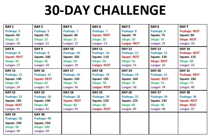 This Challenge Group Is Free And A Private Page Hosted On Facebook At Groups 481742465247689